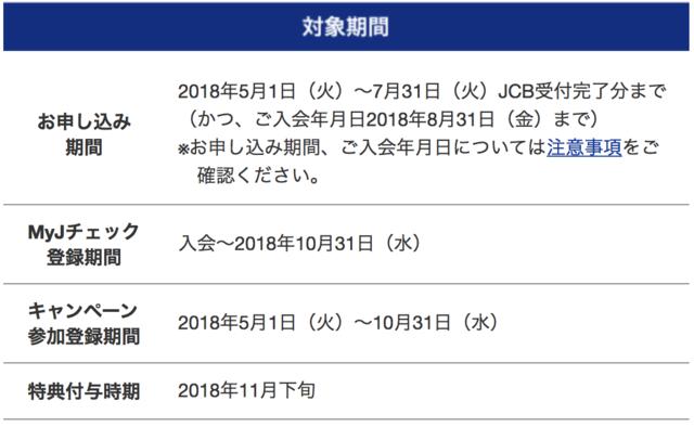 スクリーンショット 2018-06-20 20.17.37.png